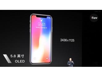 一文全面回顾IphoneX发布会,iPhoneX