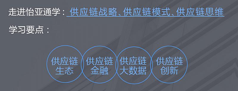 走进深圳互联网企业怡亚通